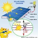 sol_panel
