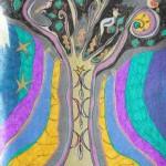 pasaulio-medis